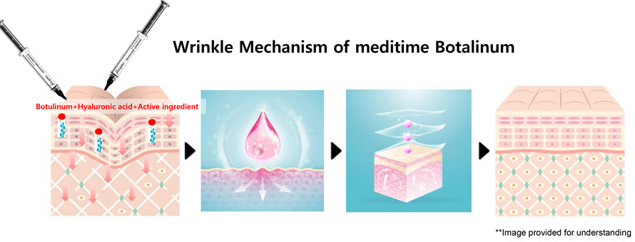 Meditime Neo Botalinum Ampoule (30ml)0